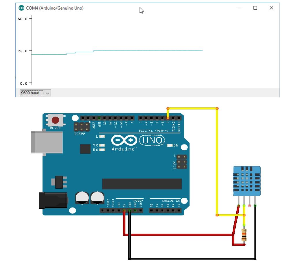 Arduino serial plotter new tool random nerd tutorials
